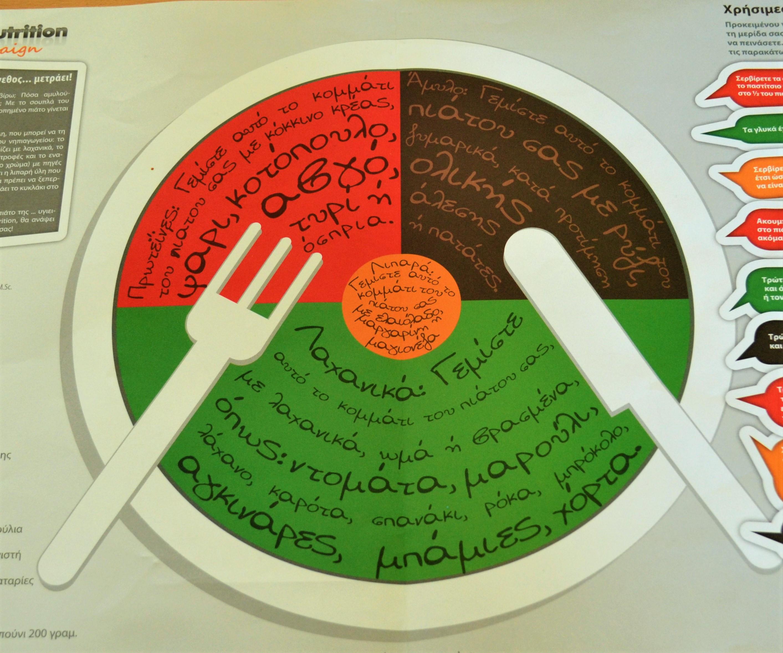 Είμαστε ό,τι τρώμε!!